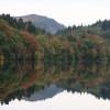 highland perthshire lake