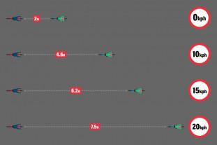 COVID 19 bike distancing graphic.jpeg