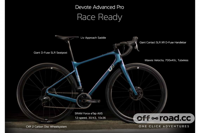 2021 Liv Devote gravel bike 2.png