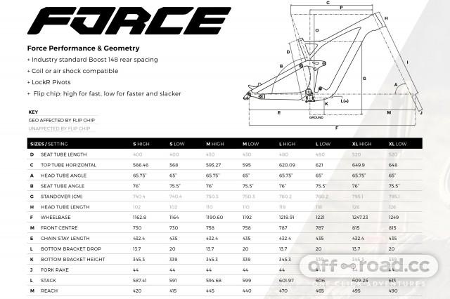 GT Force_Geo[2].jpg