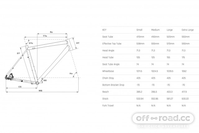 Nukeproof Digger Geometry.jpg