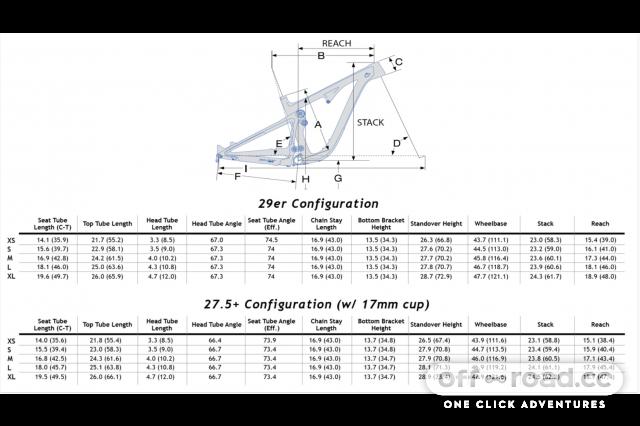 Pivot Trail429 geometry.png