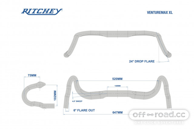 Ritchey Venturemax XL handle bar tech drawing 7.jpg