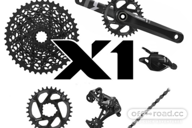 379f506de50 Your complete guide to SRAM MTB drivetrains: XX1, X01, X0, X1, Eagle ...