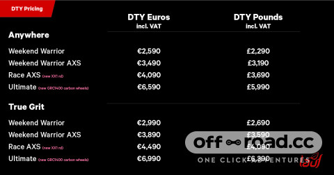 DTY_Pricing_Europe.jpg